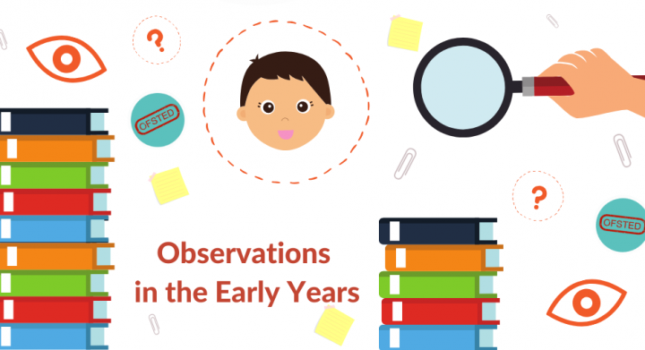 Observations in early years graphic