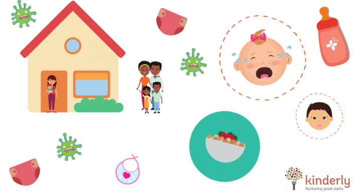 nursery graphic with childminder, parents, virus, food