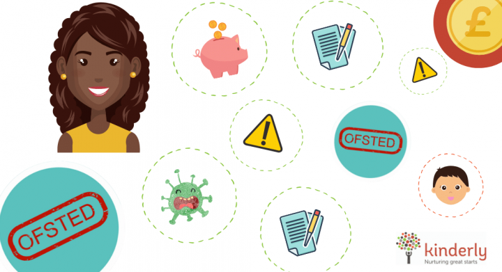 graphic of woman surrounded by money, ofsted and caution icons