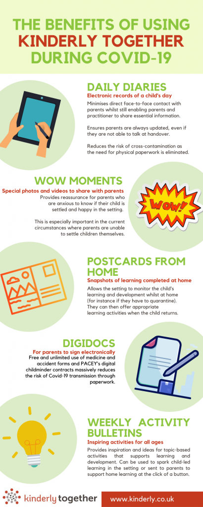 Kinderly Together Benefits infographic