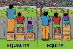 3 children of different sizes standing on different size boxes in order to be able to see over the fence - representing equity