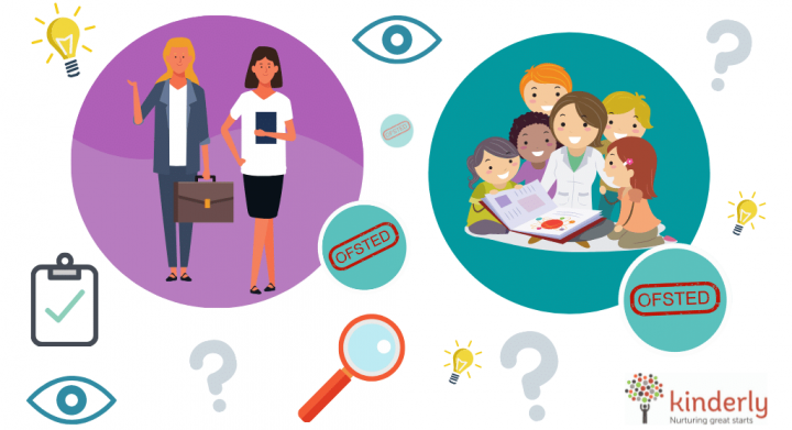 ofsted inspectors and childminder with children